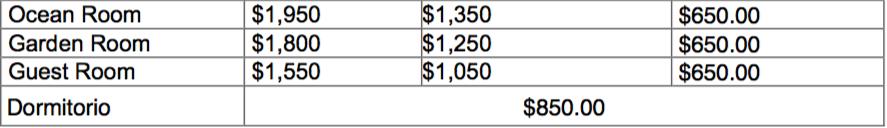 tabla de precios retiro